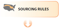 Sourcing Rules