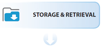 Storage & Retrieval