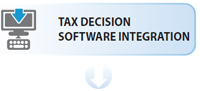 Tax Decision Software Integration