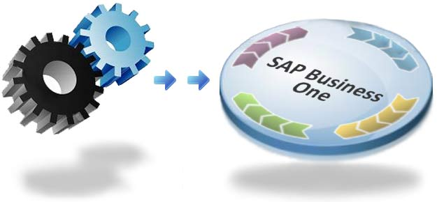 SAP Business One Configuration